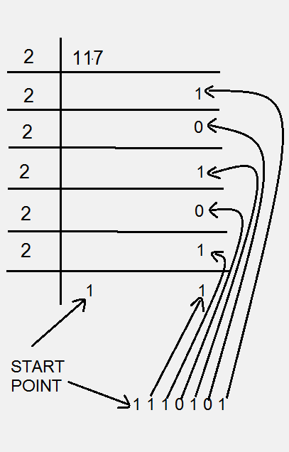 Positional Numbering System